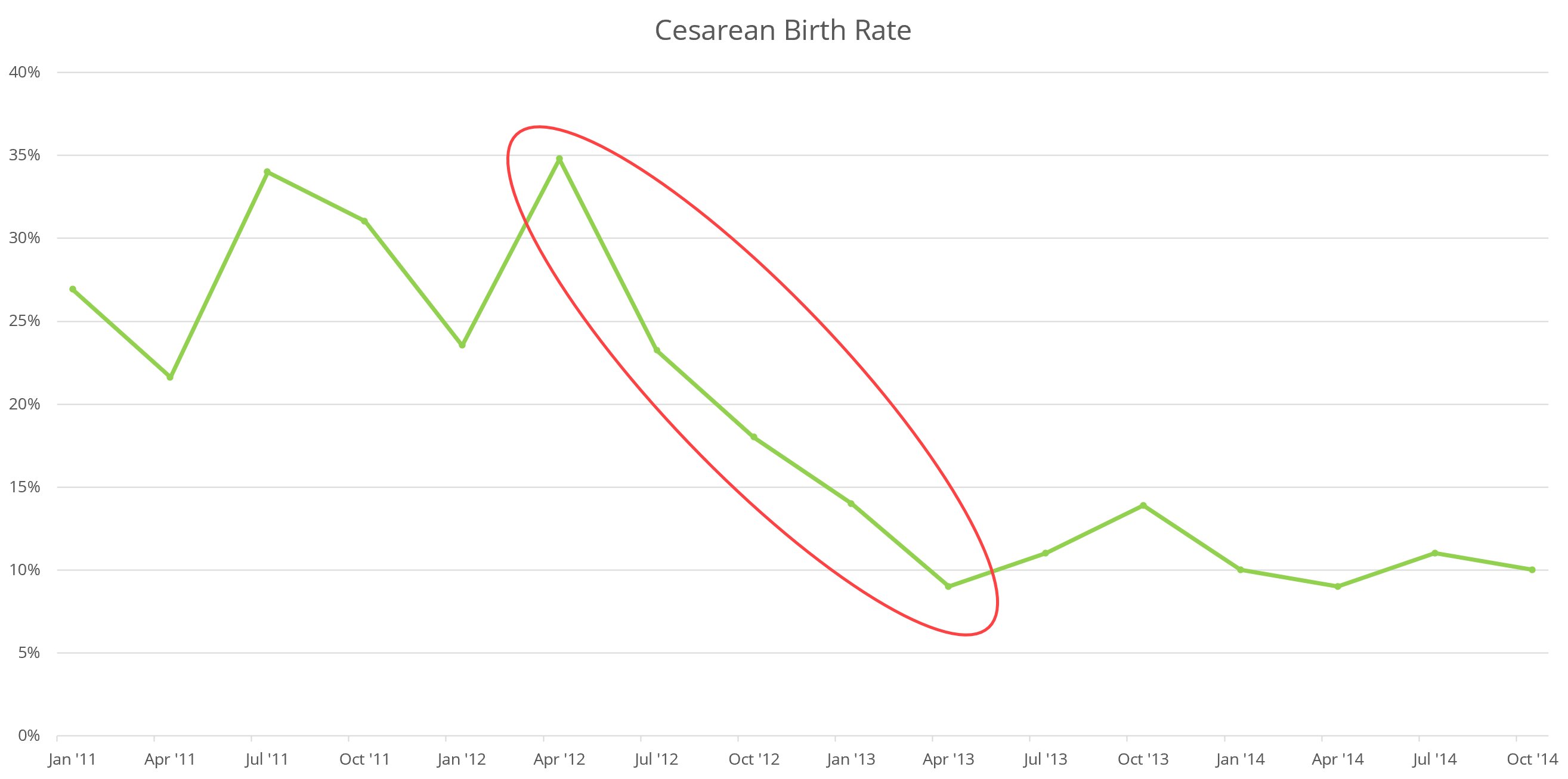 01_cb_rate_chart_trend
