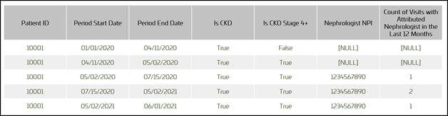 patient-timeline-table